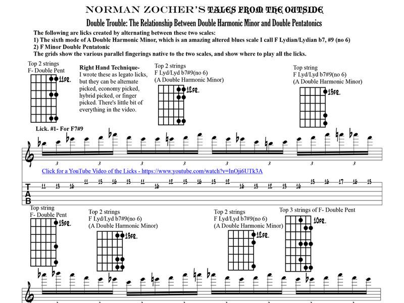 Double-Trouble-Open-Position-Web-Page-1