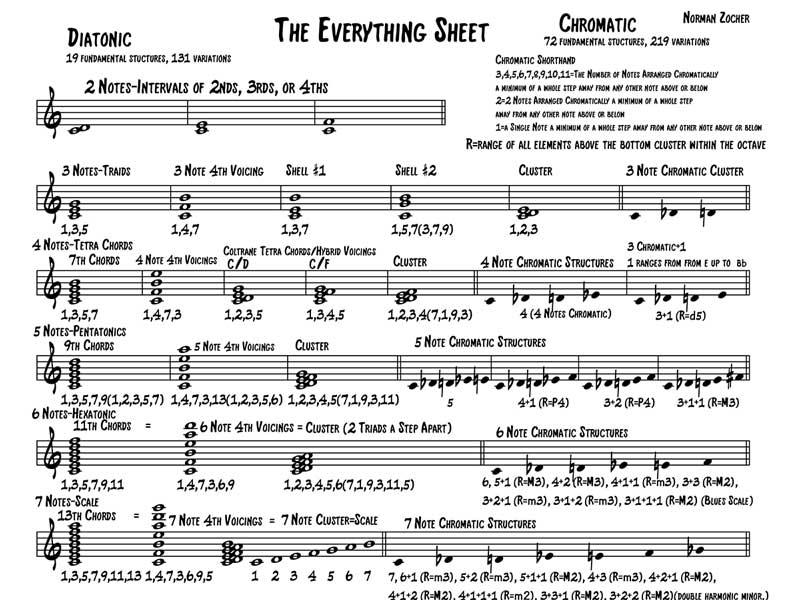 Everything-Sheet